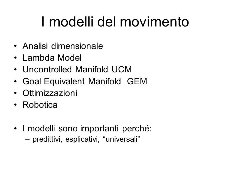 I modelli del movimento Analisi dimensionale Lambda Model Uncontrolled Manifold UCM Goal Equivalent Manifold GEM Ottimizzazioni Robotica I modelli son