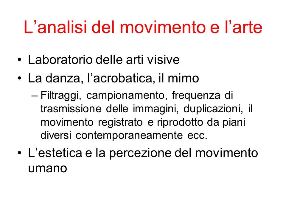 L'analisi del movimento e l'arte Laboratorio delle arti visive La danza, l'acrobatica, il mimo –Filtraggi, campionamento, frequenza di trasmissione de