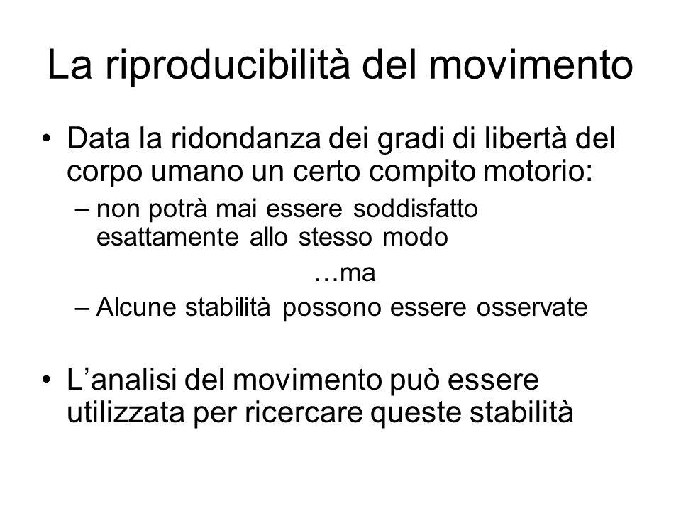 La riproducibilità del movimento Data la ridondanza dei gradi di libertà del corpo umano un certo compito motorio: –non potrà mai essere soddisfatto e