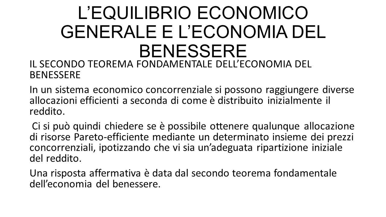 L'EQUILIBRIO ECONOMICO GENERALE E L'ECONOMIA DEL BENESSERE IL SECONDO TEOREMA FONDAMENTALE DELL'ECONOMIA DEL BENESSERE In un sistema economico concorr
