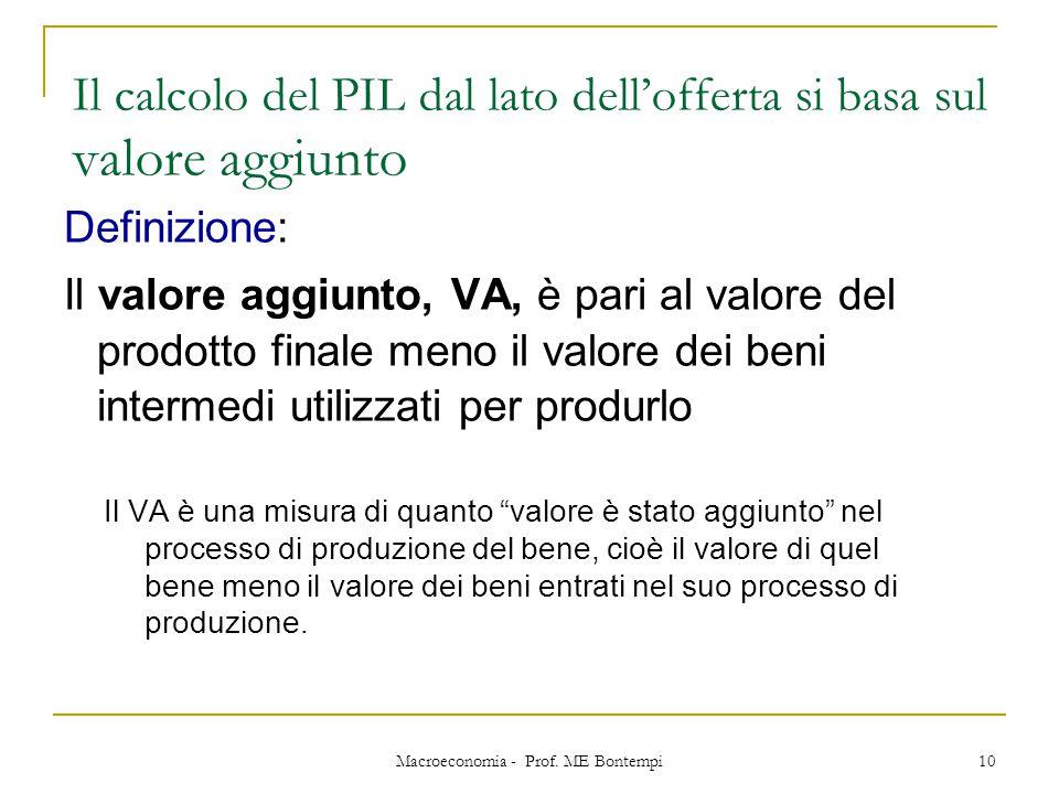 Macroeconomia - Prof. ME Bontempi 10 Il calcolo del PIL dal lato dell'offerta si basa sul valore aggiunto Definizione: Il valore aggiunto, VA, è pari
