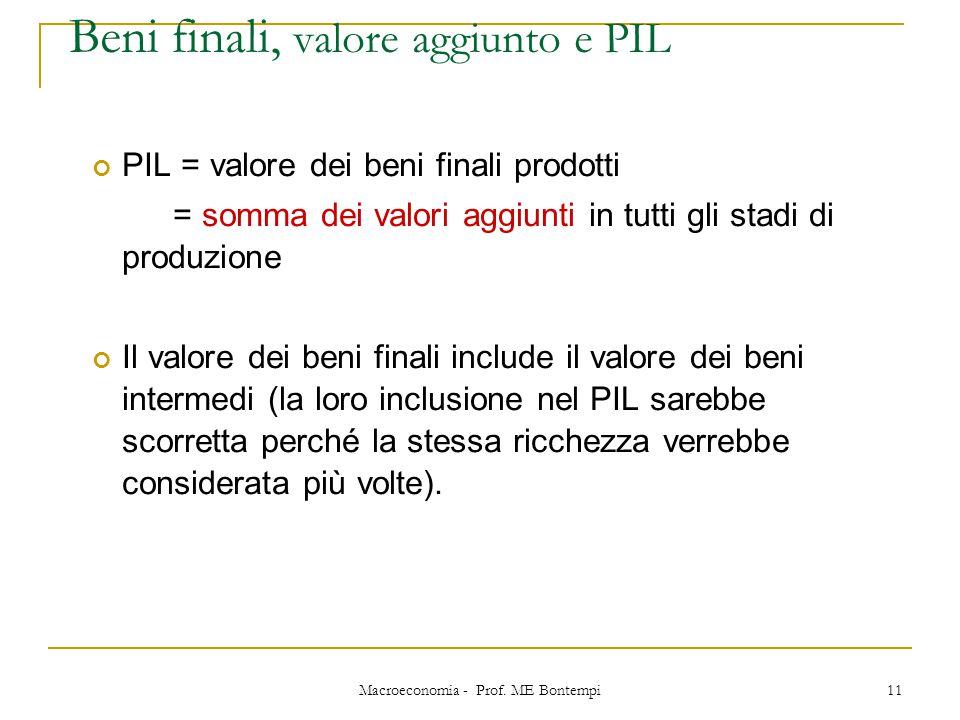 Macroeconomia - Prof. ME Bontempi 11 Beni finali, valore aggiunto e PIL PIL = valore dei beni finali prodotti = somma dei valori aggiunti in tutti gli