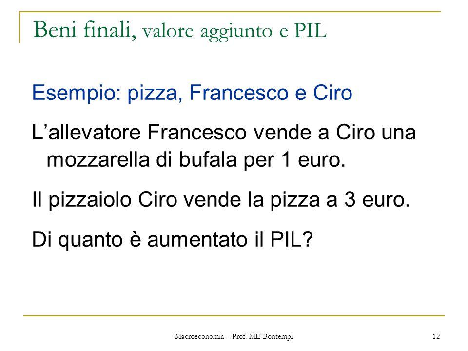 Macroeconomia - Prof. ME Bontempi 12 Esempio: pizza, Francesco e Ciro L'allevatore Francesco vende a Ciro una mozzarella di bufala per 1 euro. Il pizz