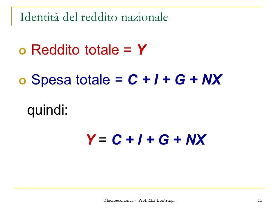 Macroeconomia - Prof. ME Bontempi 15 Identità del reddito nazionale Reddito totale = Y Spesa totale = C + I + G + NX quindi: Y = C + I + G + NX