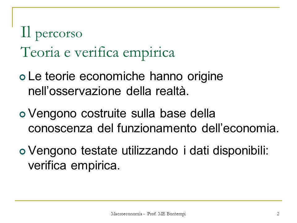 Macroeconomia - Prof. ME Bontempi 2 Il percorso Teoria e verifica empirica Le teorie economiche hanno origine nell'osservazione della realtà. Vengono