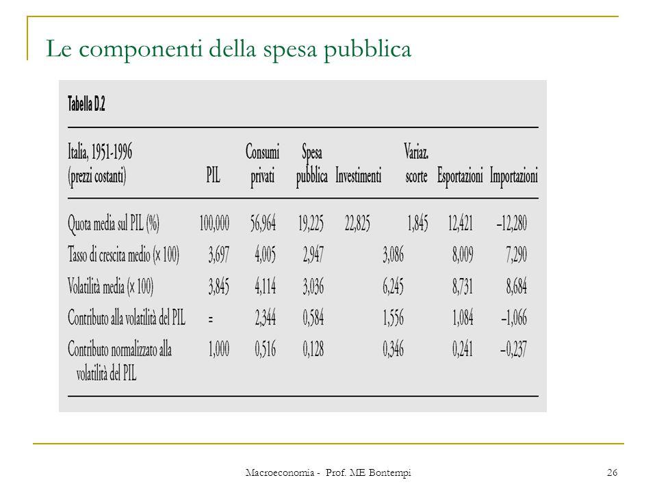 Macroeconomia - Prof. ME Bontempi 26 Le componenti della spesa pubblica