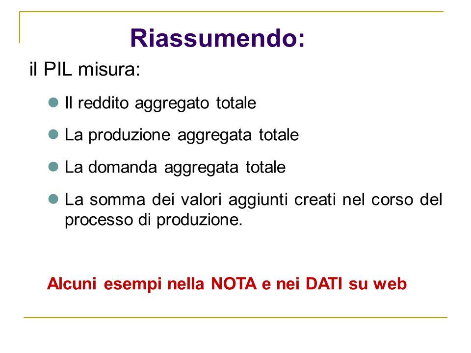 Riassumendo: il PIL misura: Il reddito aggregato totale La produzione aggregata totale La domanda aggregata totale La somma dei valori aggiunti creati