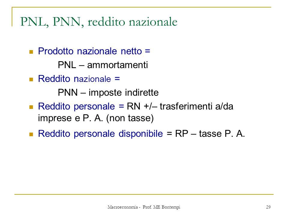 Macroeconomia - Prof. ME Bontempi 29 PNL, PNN, reddito nazionale Prodotto nazionale netto = PNL – ammortamenti Reddito n azionale = PNN – imposte indi