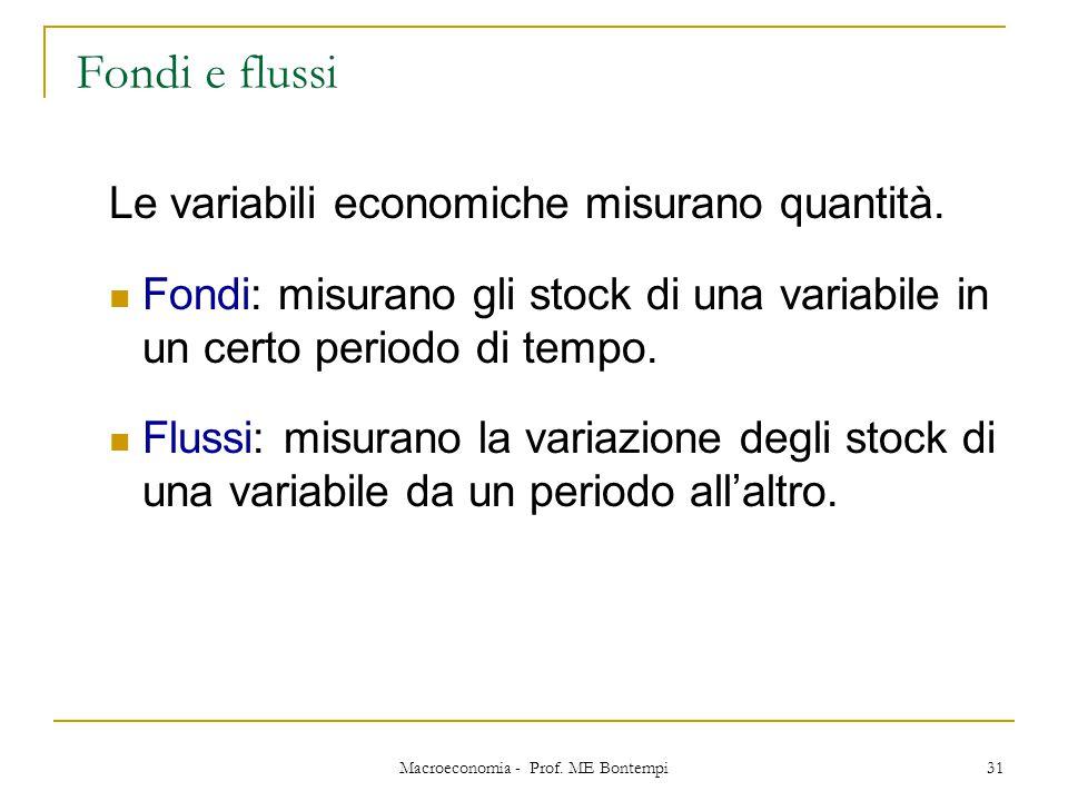 Macroeconomia - Prof. ME Bontempi 31 Le variabili economiche misurano quantità. Fondi: misurano gli stock di una variabile in un certo periodo di temp