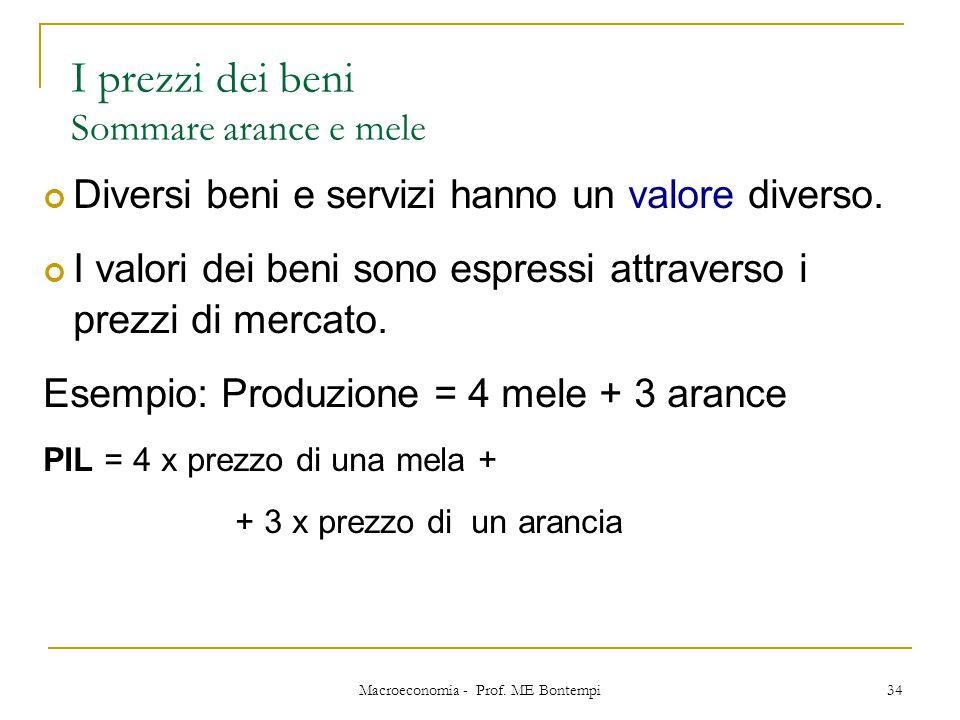 Macroeconomia - Prof. ME Bontempi 34 I prezzi dei beni Sommare arance e mele Diversi beni e servizi hanno un valore diverso. I valori dei beni sono es
