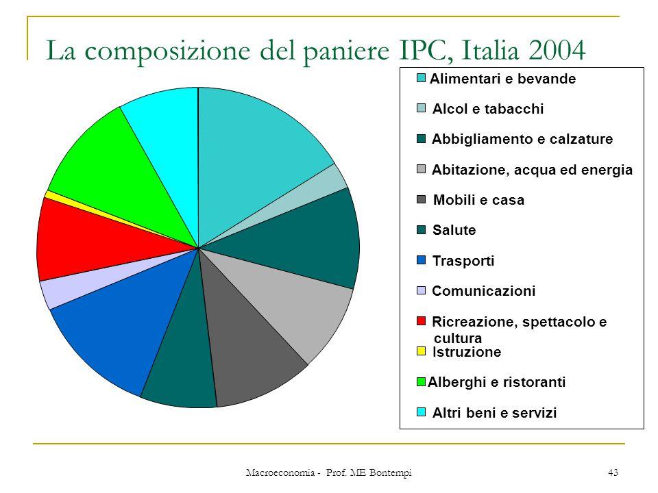 Macroeconomia - Prof. ME Bontempi 43 La composizione del paniere IPC, Italia 2004 Alimentari e bevande Alcol e tabacchi Abbigliamento e calzature Abit