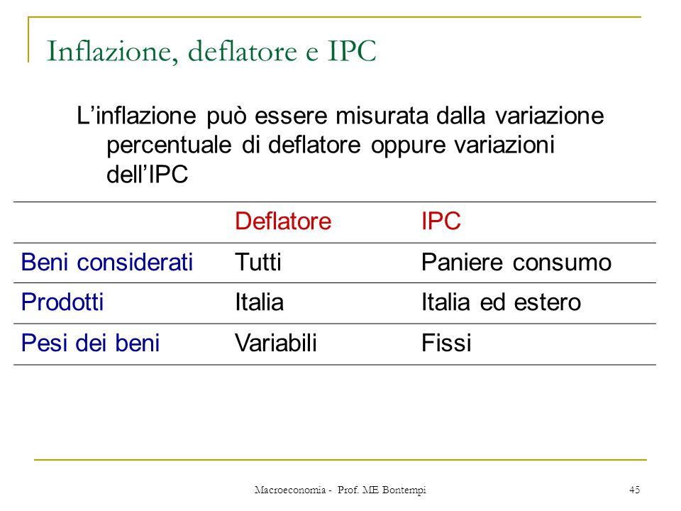 Macroeconomia - Prof. ME Bontempi 45 Inflazione, deflatore e IPC L'inflazione può essere misurata dalla variazione percentuale di deflatore oppure var