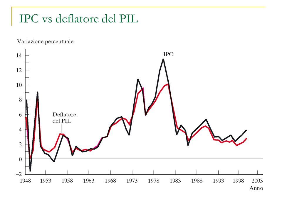 Macroeconomia - Prof. ME Bontempi 46 IPC vs deflatore del PIL