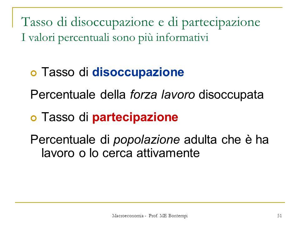 Macroeconomia - Prof. ME Bontempi 51 Tasso di disoccupazione e di partecipazione I valori percentuali sono più informativi Tasso di disoccupazione Per