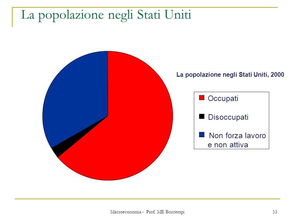 Macroeconomia - Prof. ME Bontempi 53 La popolazione negli Stati Uniti La popolazione negli Stati Uniti, 2000 Occupati Disoccupati Non forza lavoro e n