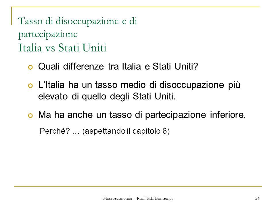 Macroeconomia - Prof. ME Bontempi 54 Tasso di disoccupazione e di partecipazione Italia vs Stati Uniti Quali differenze tra Italia e Stati Uniti? L'It