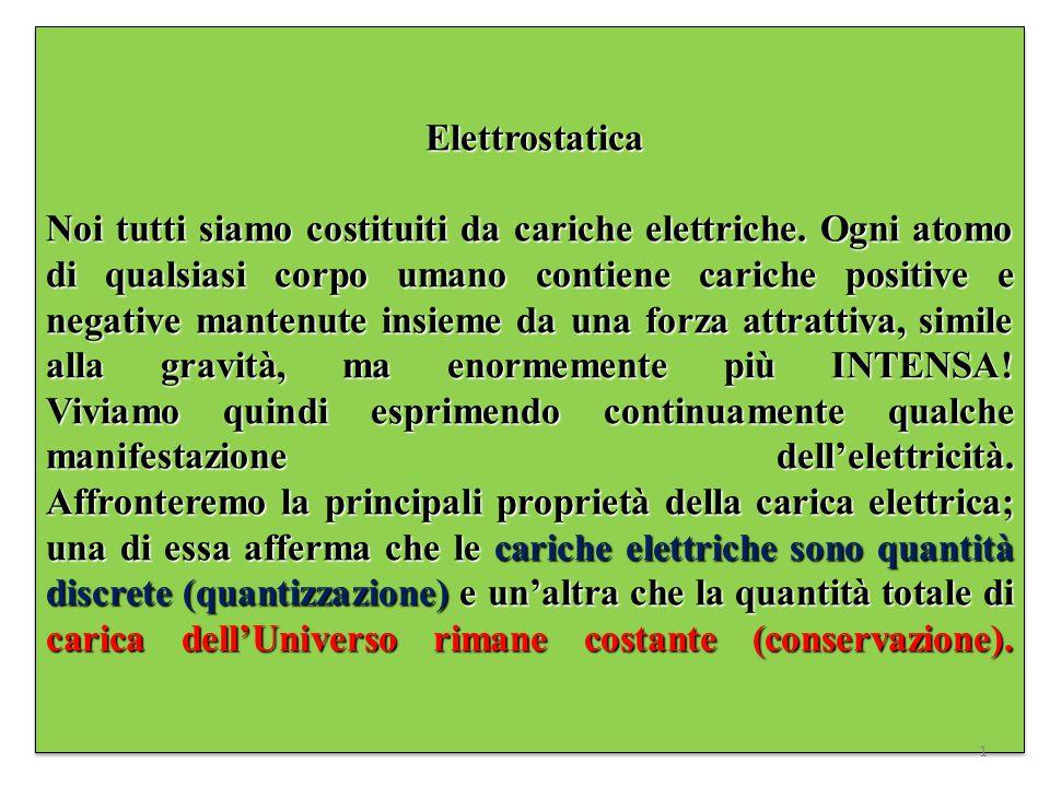 Elettrostatica Noi tutti siamo costituiti da cariche elettriche.
