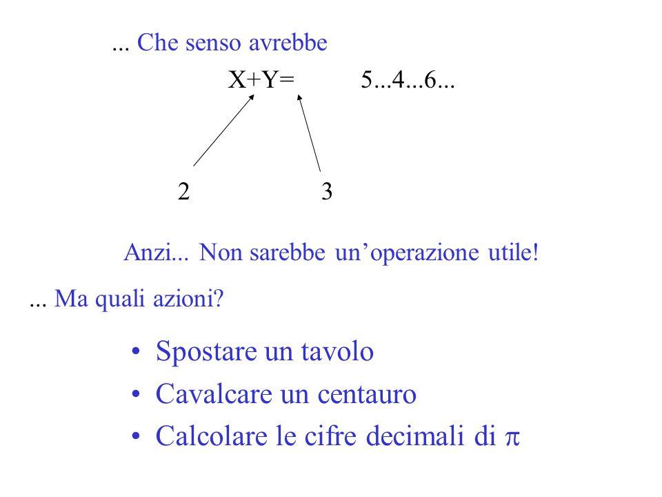 ... Che senso avrebbe X+Y=5...4...6... 23 Anzi... Non sarebbe un'operazione utile!... Ma quali azioni? Spostare un tavolo Cavalcare un centauro Calcol