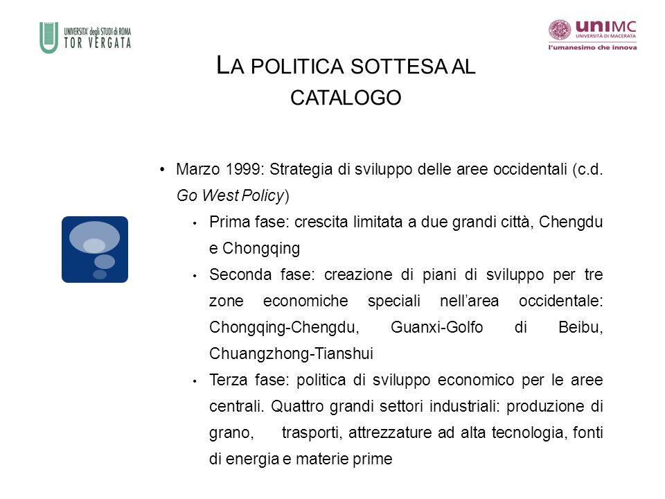 L A POLITICA SOTTESA AL CATALOGO Marzo 1999: Strategia di sviluppo delle aree occidentali (c.d. Go West Policy) Prima fase: crescita limitata a due gr