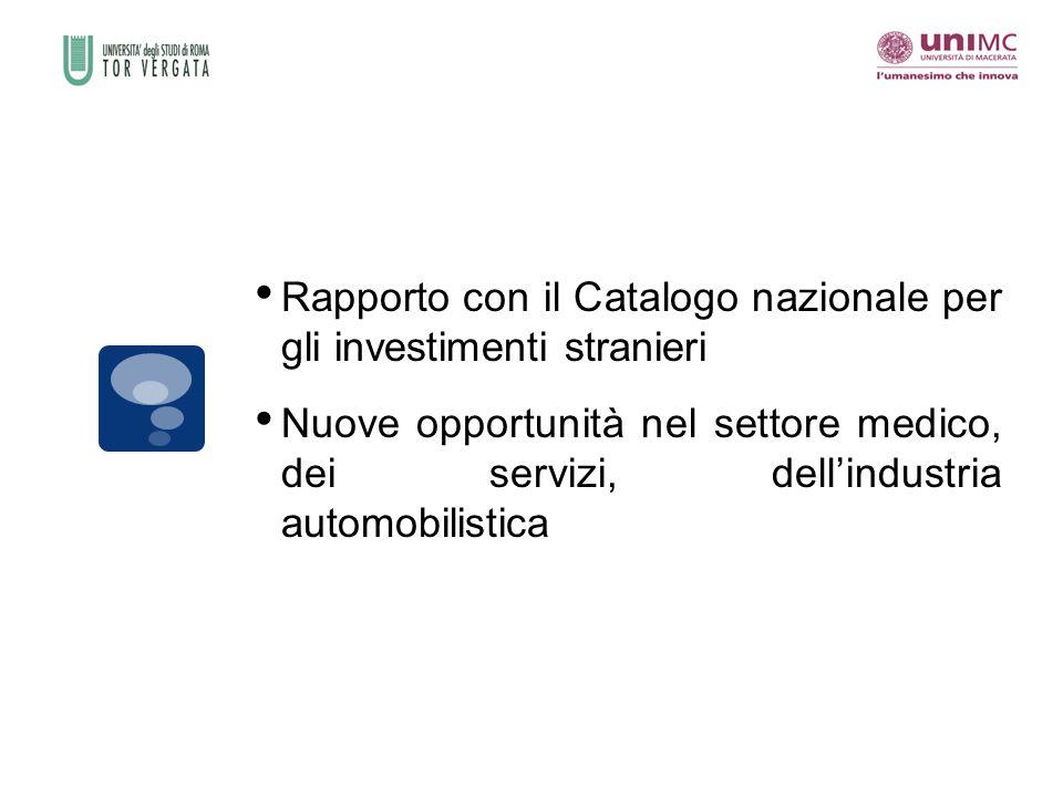 Rapporto con il Catalogo nazionale per gli investimenti stranieri Nuove opportunità nel settore medico, dei servizi, dell'industria automobilistica