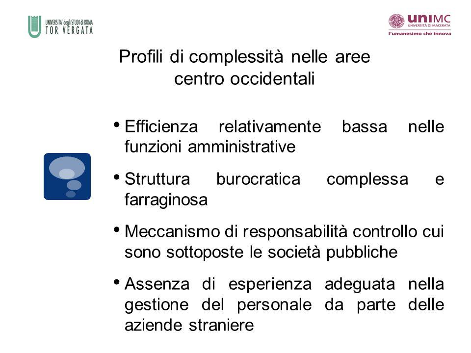 Profili di complessità nelle aree centro occidentali Efficienza relativamente bassa nelle funzioni amministrative Struttura burocratica complessa e fa