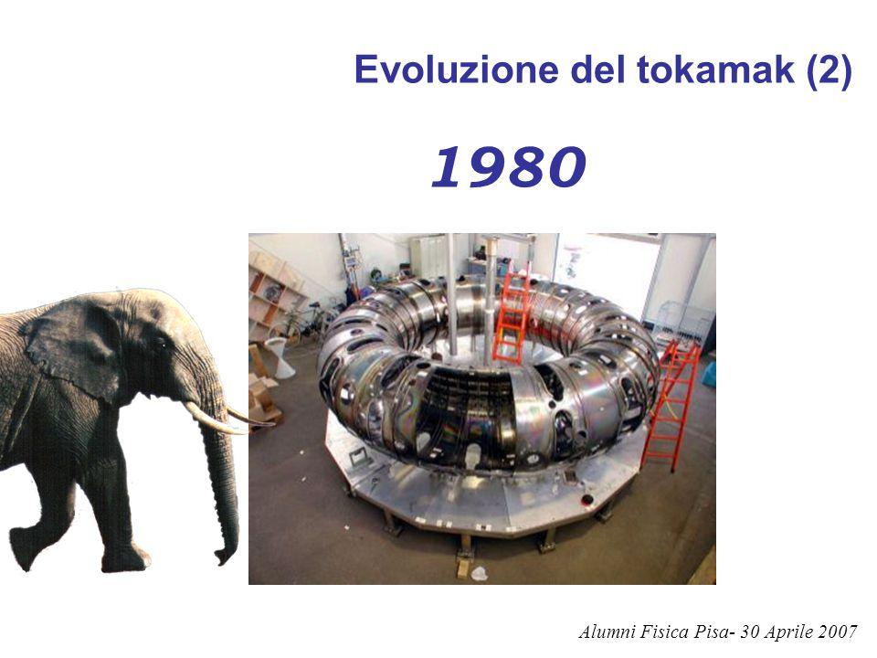 1980 Alumni Fisica Pisa- 30 Aprile 2007 Evoluzione del tokamak (2)