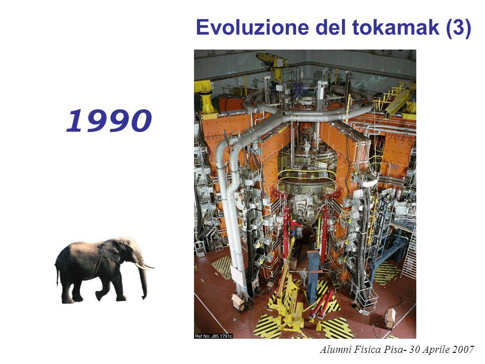 1990 Alumni Fisica Pisa- 30 Aprile 2007 Evoluzione del tokamak (3)