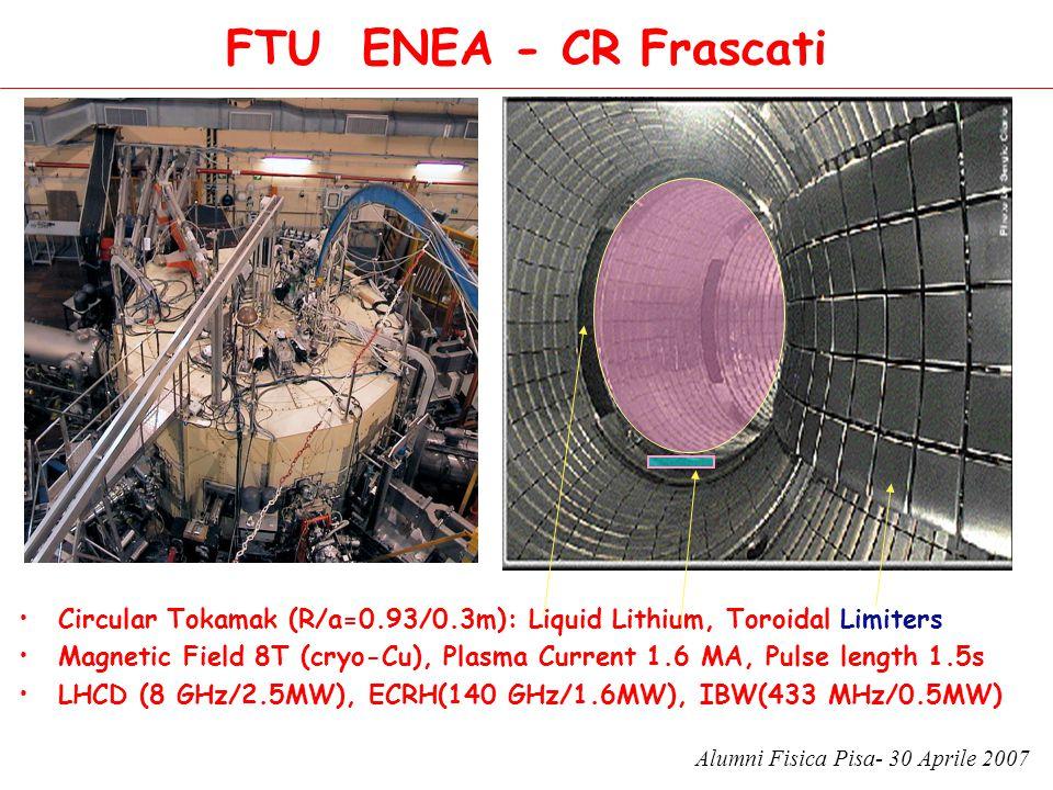 FTU ENEA - CR Frascati Circular Tokamak (R/a=0.93/0.3m): Liquid Lithium, Toroidal Limiters Magnetic Field 8T (cryo-Cu), Plasma Current 1.6 MA, Pulse l