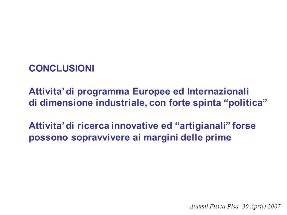 """CONCLUSIONI Attivita' di programma Europee ed Internazionali di dimensione industriale, con forte spinta """"politica"""" Attivita' di ricerca innovative ed"""