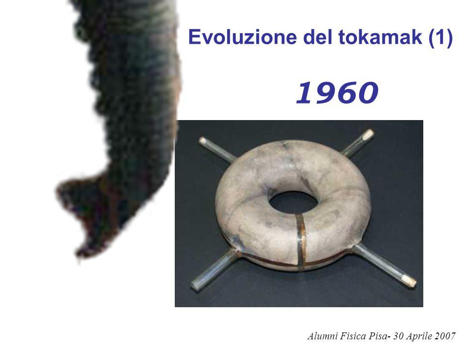 Evoluzione del tokamak (1) 1960 Alumni Fisica Pisa- 30 Aprile 2007
