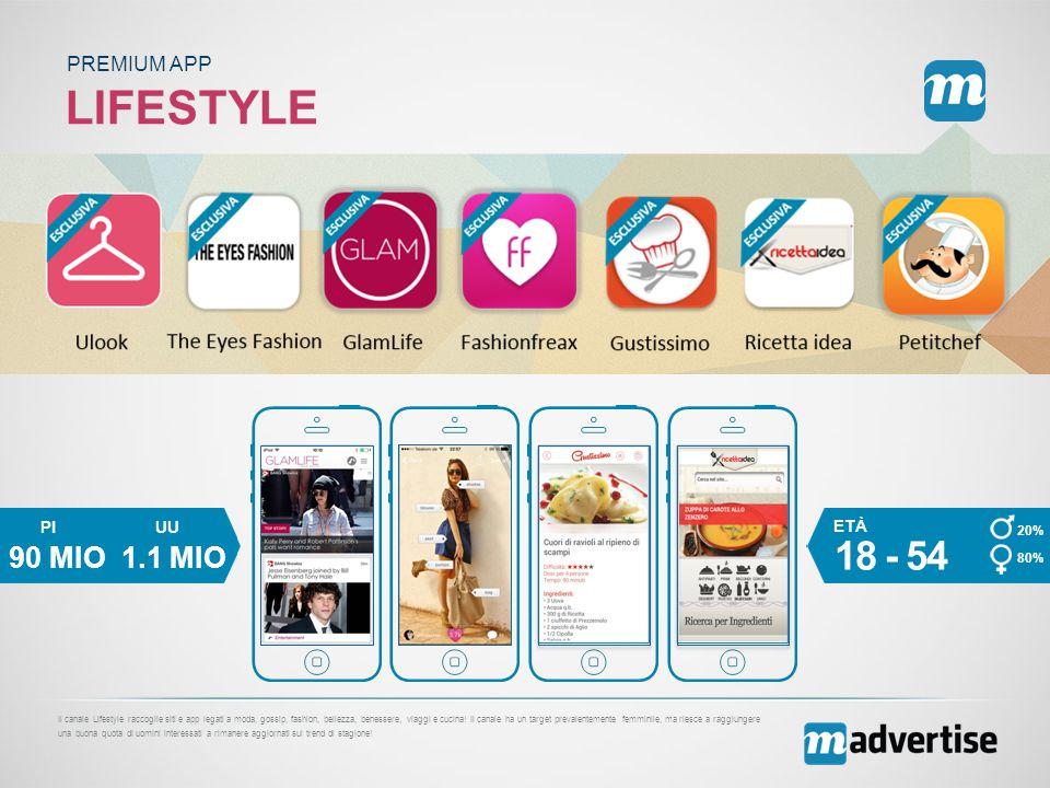 LIFESTYLE PREMIUM APP ETÀ 18 - 54 20% 80% Il canale Lifestyle raccoglie siti e app legati a moda, gossip, fashion, bellezza, benessere, viaggi e cucina.