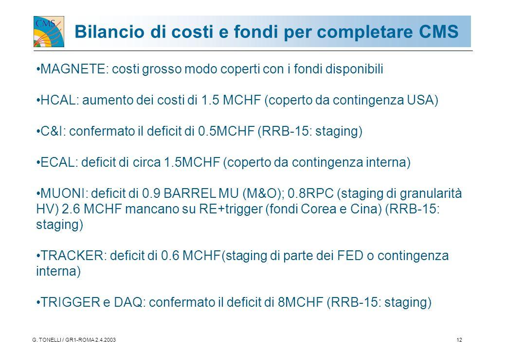 G. TONELLI / GR1-ROMA 2.4.200312 Bilancio di costi e fondi per completare CMS MAGNETE: costi grosso modo coperti con i fondi disponibili HCAL: aumento