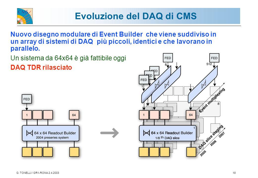 G. TONELLI / GR1-ROMA 2.4.200318 Evoluzione del DAQ di CMS Nuovo disegno modulare di Event Builder che viene suddiviso in un array di sistemi di DAQ p