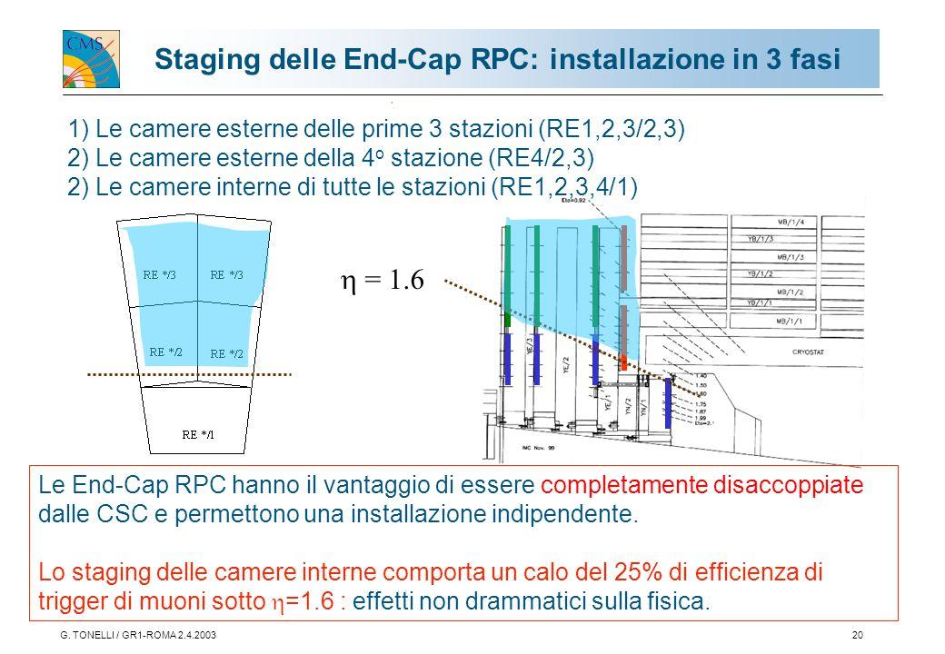 G. TONELLI / GR1-ROMA 2.4.200320 Staging delle End-Cap RPC: installazione in 3 fasi  = 1.6 Le End-Cap RPC hanno il vantaggio di essere completamente