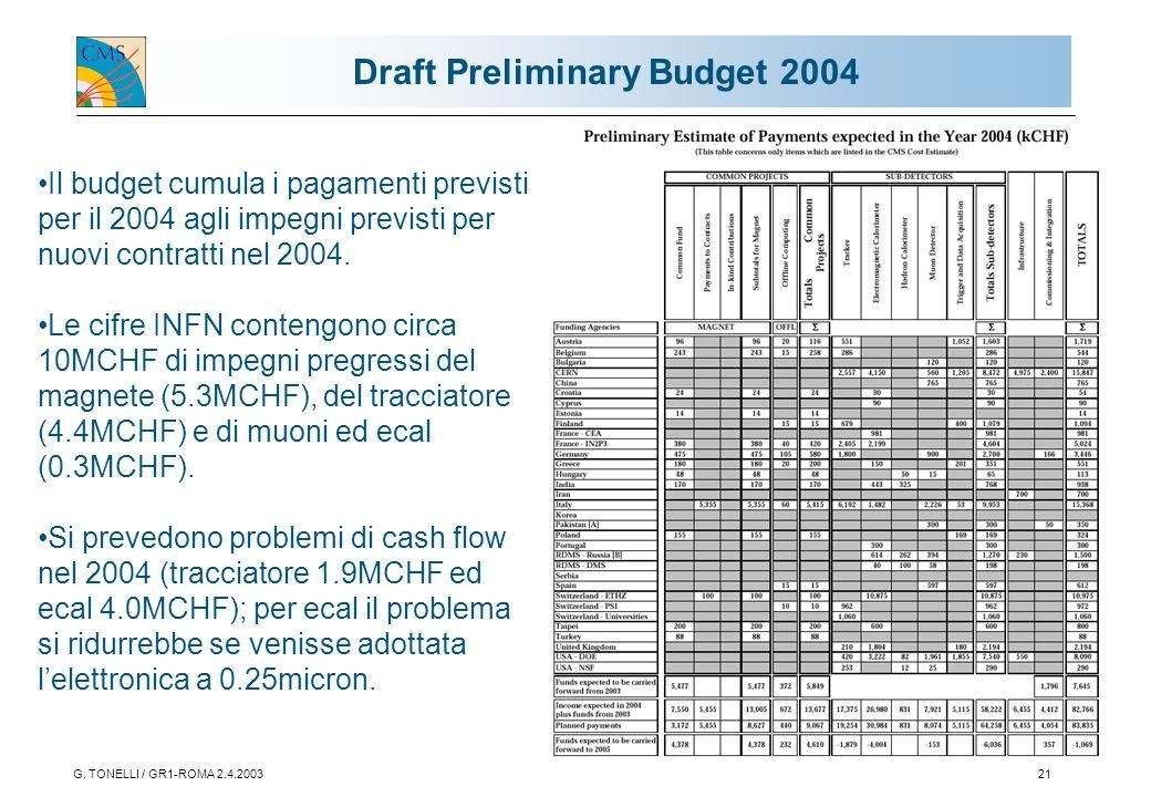 G. TONELLI / GR1-ROMA 2.4.200321 Draft Preliminary Budget 2004 Il budget cumula i pagamenti previsti per il 2004 agli impegni previsti per nuovi contr