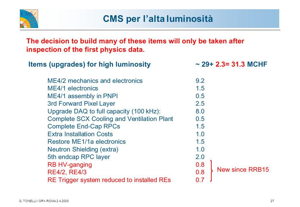 G. TONELLI / GR1-ROMA 2.4.200327 CMS per l'alta luminosità