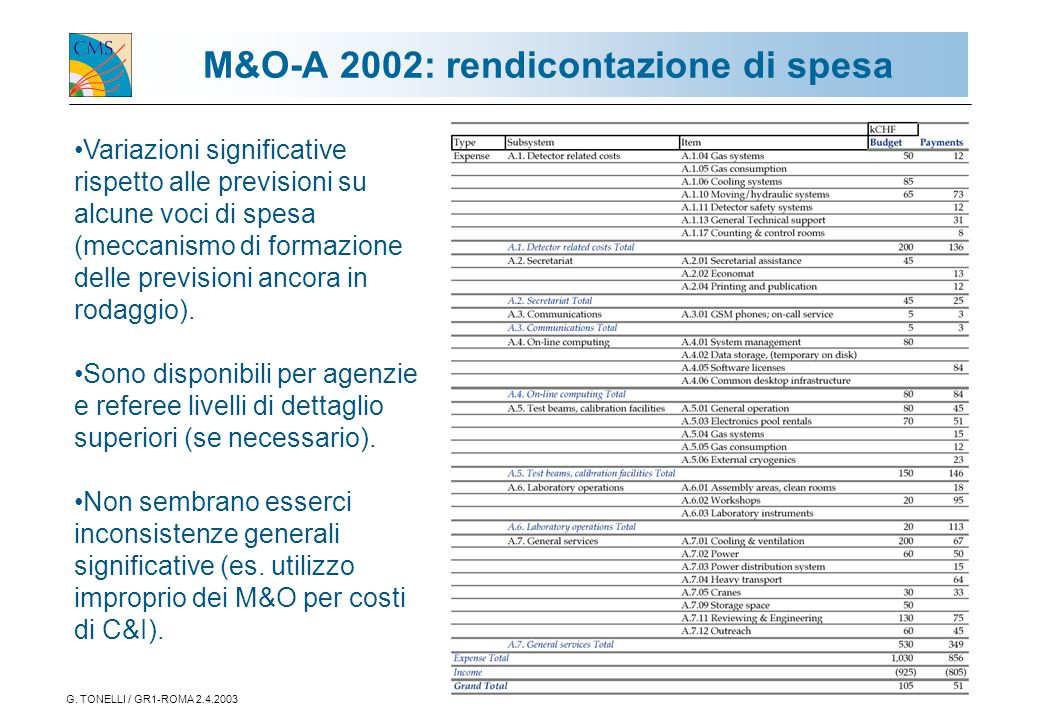 G. TONELLI / GR1-ROMA 2.4.20033 M&O-A 2002: rendicontazione di spesa Variazioni significative rispetto alle previsioni su alcune voci di spesa (meccan