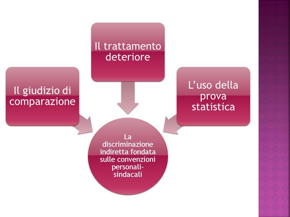 La discriminazione indiretta fondata sulle convenzioni personali- sindacali Il giudizio di comparazione Il trattamento deteriore L'uso della prova statistica