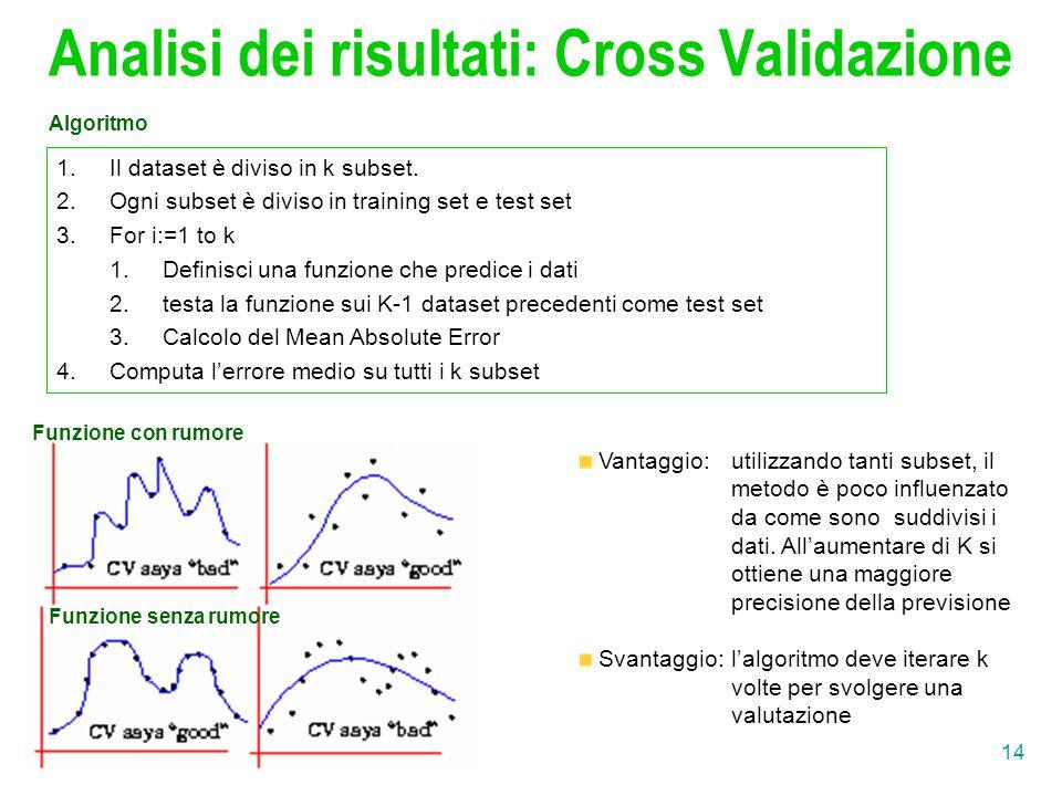 14 Analisi dei risultati: Cross Validazione 1.Il dataset è diviso in k subset. 2.Ogni subset è diviso in training set e test set 3.For i:=1 to k 1.Def