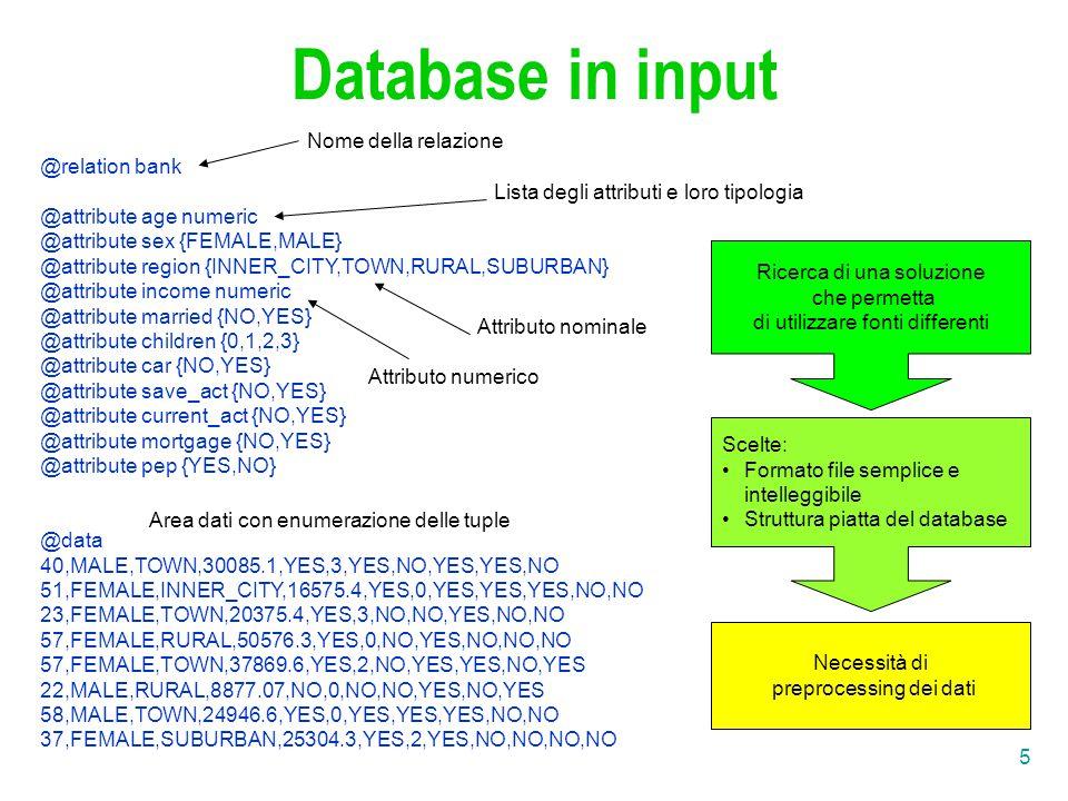5 Database in input @relation bank @attribute age numeric @attribute sex {FEMALE,MALE} @attribute region {INNER_CITY,TOWN,RURAL,SUBURBAN} @attribute income numeric @attribute married {NO,YES} @attribute children {0,1,2,3} @attribute car {NO,YES} @attribute save_act {NO,YES} @attribute current_act {NO,YES} @attribute mortgage {NO,YES} @attribute pep {YES,NO} @data 40,MALE,TOWN,30085.1,YES,3,YES,NO,YES,YES,NO 51,FEMALE,INNER_CITY,16575.4,YES,0,YES,YES,YES,NO,NO 23,FEMALE,TOWN,20375.4,YES,3,NO,NO,YES,NO,NO 57,FEMALE,RURAL,50576.3,YES,0,NO,YES,NO,NO,NO 57,FEMALE,TOWN,37869.6,YES,2,NO,YES,YES,NO,YES 22,MALE,RURAL,8877.07,NO,0,NO,NO,YES,NO,YES 58,MALE,TOWN,24946.6,YES,0,YES,YES,YES,NO,NO 37,FEMALE,SUBURBAN,25304.3,YES,2,YES,NO,NO,NO,NO Scelte: Formato file semplice e intelleggibile Struttura piatta del database Necessità di preprocessing dei dati Nome della relazione Lista degli attributi e loro tipologia Area dati con enumerazione delle tuple Ricerca di una soluzione che permetta di utilizzare fonti differenti Attributo numerico Attributo nominale