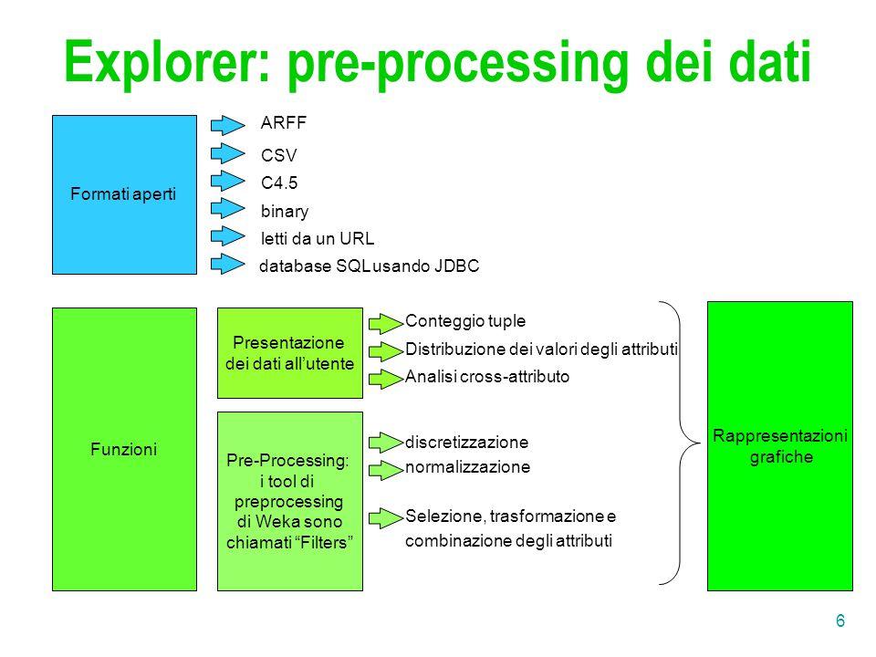 6 Explorer: pre-processing dei dati discretizzazione normalizzazione Selezione, trasformazione e combinazione degli attributi Funzioni Presentazione dei dati all'utente Conteggio tuple Distribuzione dei valori degli attributi Analisi cross-attributo Formati aperti ARFF CSV C4.5 binary letti da un URL database SQL usando JDBC Pre-Processing: i tool di preprocessing di Weka sono chiamati Filters Rappresentazioni grafiche