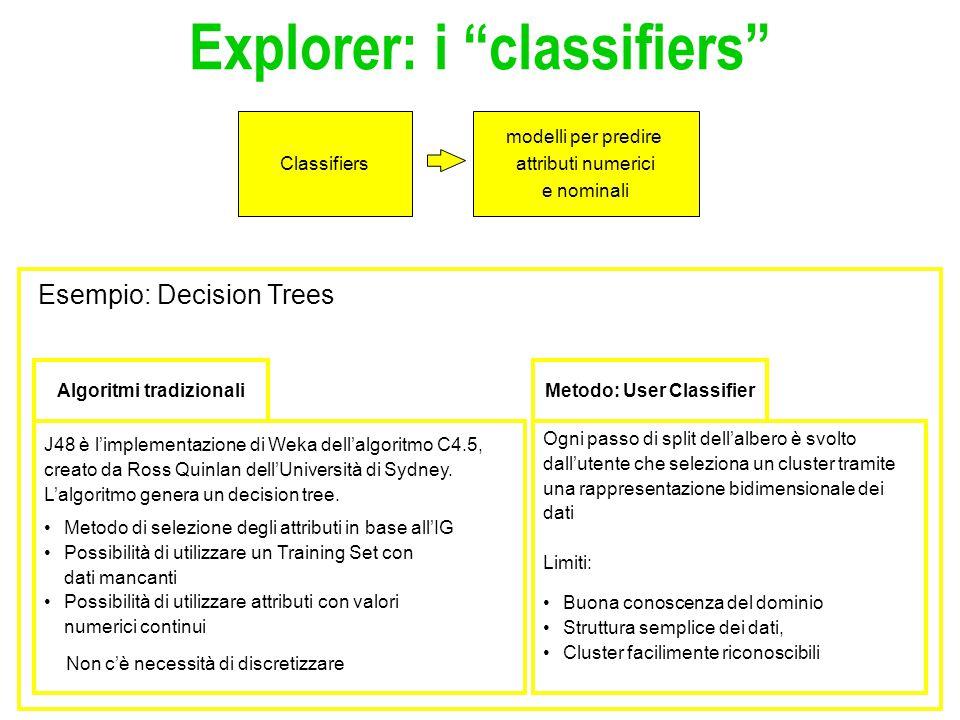 """7 Algoritmi tradizionali Explorer: i """"classifiers"""" Classifiers modelli per predire attributi numerici e nominali J48 è l'implementazione di Weka dell'"""