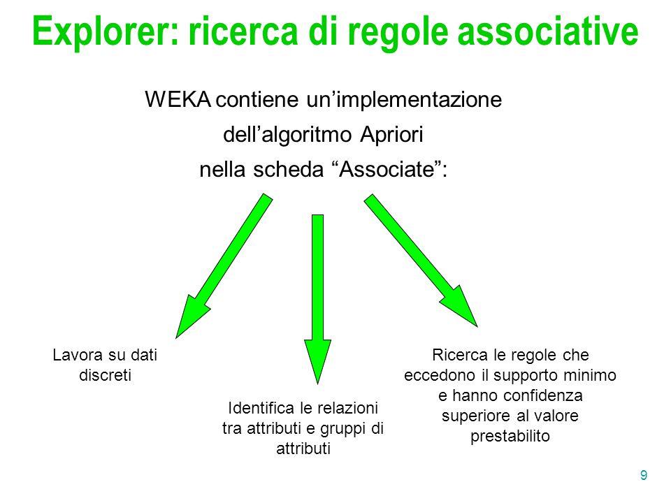 9 Explorer: ricerca di regole associative WEKA contiene un'implementazione dell'algoritmo Apriori nella scheda Associate : Lavora su dati discreti Identifica le relazioni tra attributi e gruppi di attributi Ricerca le regole che eccedono il supporto minimo e hanno confidenza superiore al valore prestabilito