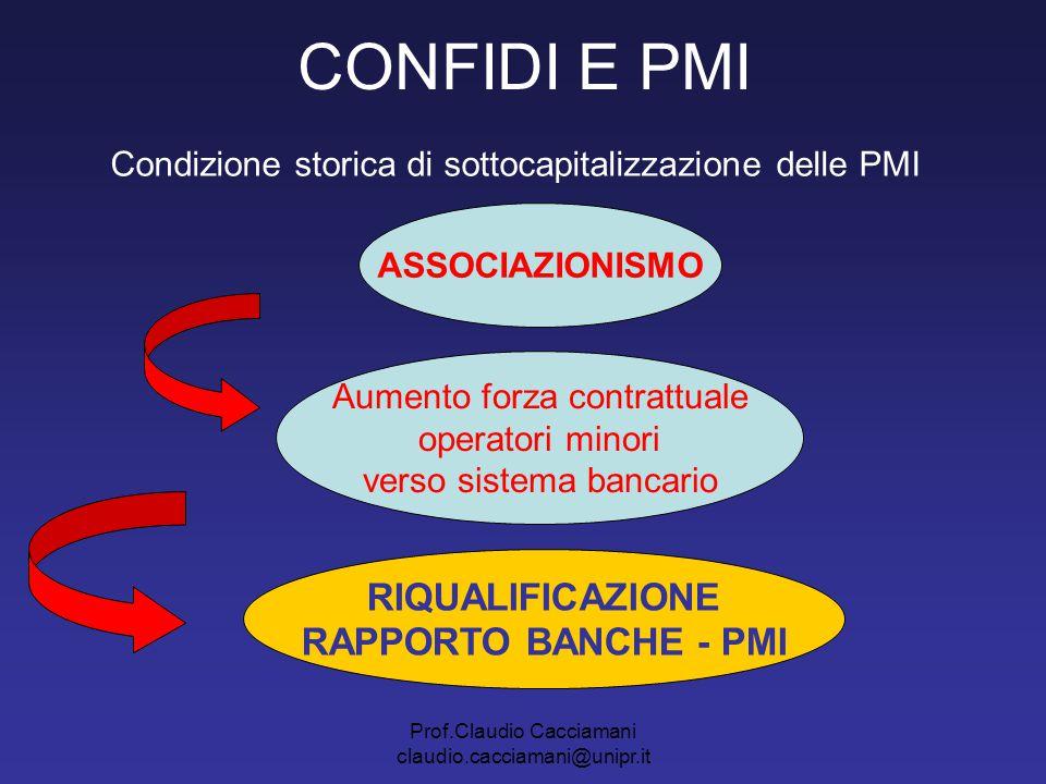Prof.Claudio Cacciamani claudio.cacciamani@unipr.it CONFIDI E PMI Condizione storica di sottocapitalizzazione delle PMI ASSOCIAZIONISMO Aumento forza