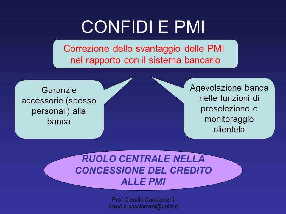 Prof.Claudio Cacciamani claudio.cacciamani@unipr.it CONFIDI E PMI Correzione dello svantaggio delle PMI nel rapporto con il sistema bancario RUOLO CEN