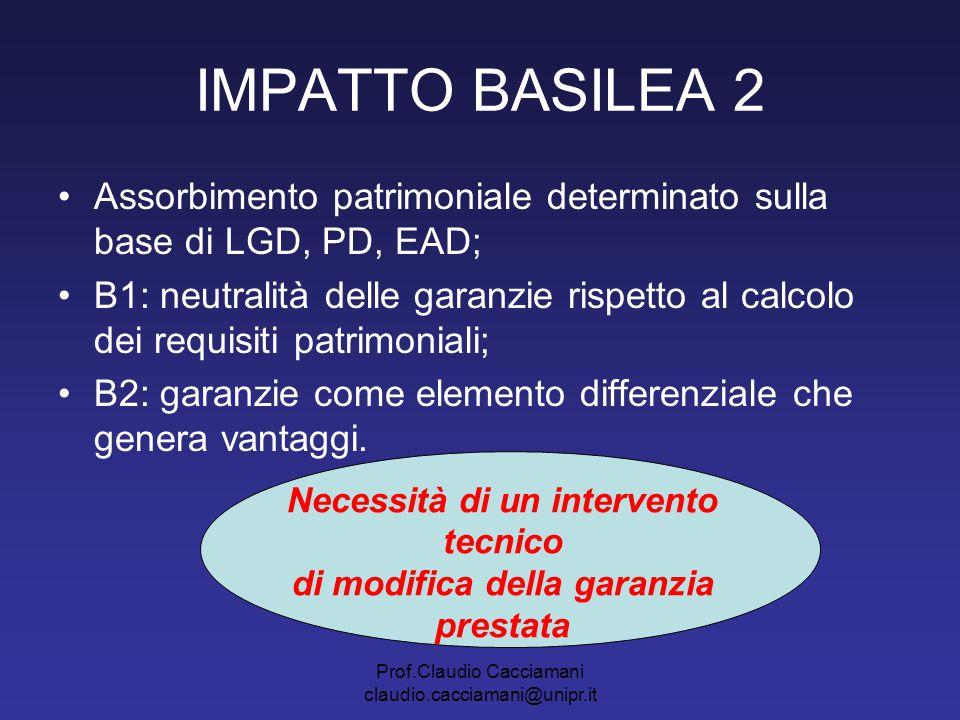 Prof.Claudio Cacciamani claudio.cacciamani@unipr.it IMPATTO BASILEA 2 Assorbimento patrimoniale determinato sulla base di LGD, PD, EAD; B1: neutralità