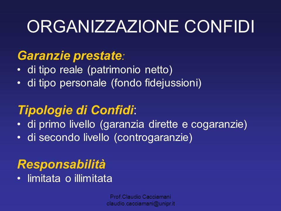 Prof.Claudio Cacciamani claudio.cacciamani@unipr.it ORGANIZZAZIONE CONFIDI Garanzie prestate : di tipo reale (patrimonio netto) di tipo personale (fon