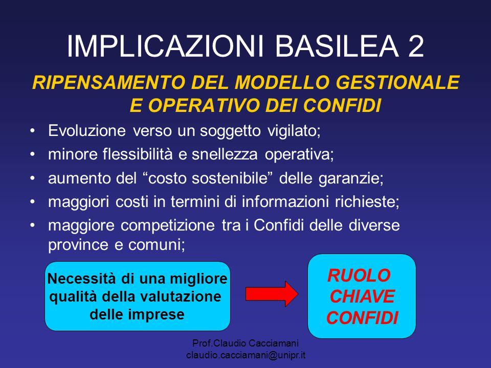 Prof.Claudio Cacciamani claudio.cacciamani@unipr.it IMPLICAZIONI BASILEA 2 RIPENSAMENTO DEL MODELLO GESTIONALE E OPERATIVO DEI CONFIDI Evoluzione vers