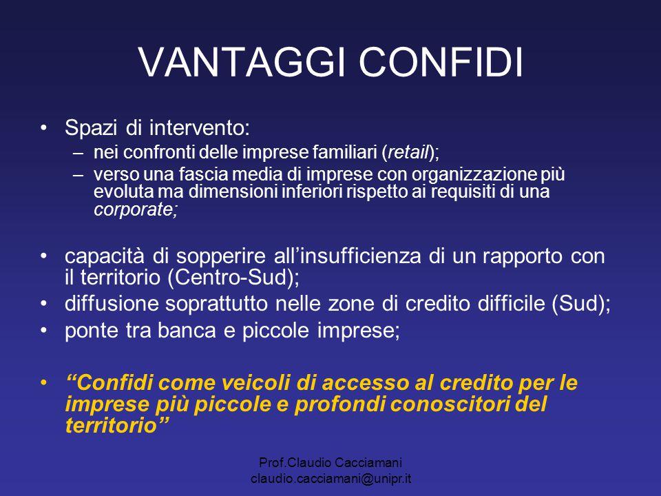 Prof.Claudio Cacciamani claudio.cacciamani@unipr.it VANTAGGI CONFIDI Spazi di intervento: –nei confronti delle imprese familiari (retail); –verso una
