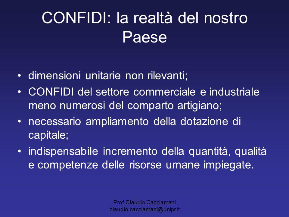 Prof.Claudio Cacciamani claudio.cacciamani@unipr.it CONFIDI: la realtà del nostro Paese dimensioni unitarie non rilevanti; CONFIDI del settore commerc